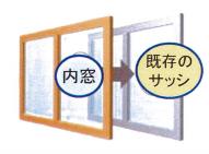①内窓設置