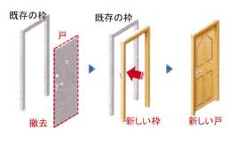 ①ドア交換